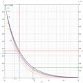 Bernoulli trial - Wikipedia
