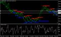 Chart USDJPY, D1, 2017.04.28 02:15 UTC, InstaForex Group, MetaTrader 4, Real