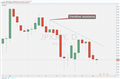 Nikkei 225 Technical Analysis: Trend Line Guides Prices Lower