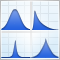 Statistical Probability Distributions in MQL5