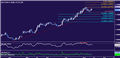 EUR/USD Technical Analysis: Euro Finds Support But Bias Bearish
