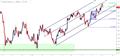 GBP/USD Technical Analysis: BoE Brings on Fibonacci Support Test