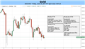 Gold Prices Lower on Shifting Policy Outlook- FOMC Minutes, NFP on Tap