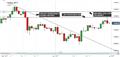 Japanese Yen Technical Analysis: USD/JPY Stalls Before 1st Hurdle