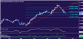 NZD/USD Technical Analysis: Aiming to Test Below 0.72 Figure