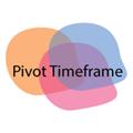 Technical Indicator Pivot Timeframe