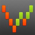 Technischer Indikator Renko Chart