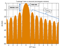 Window function - Wikipedia