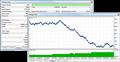 Тестер стратегий в торговой платформе MetaTrader 5