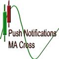 Trading Utility Push Notifications Moving Average Cross