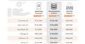 Зарплаты программистов в странах мира. Где айтишнику жить хорошо?
