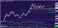 EUR/USD Technical Analysis: All Eyes on Congestion Area Support