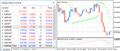 MetaTrader 5 Build 1730: projects in MetaEditor and Synthetic financial instruments