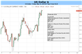 US Dollar Rally Poised to Continue as Market Sentiment Sours