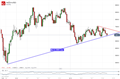 NZD/USD Technical Analysis: Struggling to Get Below 2009 Support