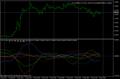 График EURUSD, H1, 2012.08.08 19:41 UTC, MetaQuotes Software Corp., MetaTrader 5, Demo
