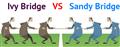 Сравнение между Intel Ivy Bridge и Sandy Bridge в различных бенчмарках