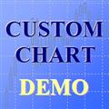 Технический индикатор Custom Chart Demo