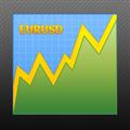 Торговый робот (Expert Advisor) TD EURUSD Slow