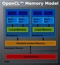 Введение в OpenCL