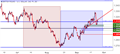 GBP/USD: Cable Bulls Grasp on to Fibonacci for Support