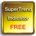 Technical Indicator SuperTrend Indicator