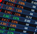 What is hedging as it relates to forex trading?