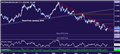 AUD/USD Technical Analysis: Aussie Downtrend Set to Resume?