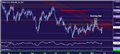 EUR/USD Technical Analysis: Bias Bearish Despite Sharp Upswing