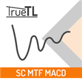 Indicador técnico SC MTF Macd for MT4 with alert
