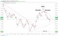 New Zealand Dollar Weekly Technical Forecast: NZDUSD to Continue Slide, NZDCAD Faces 2016 Resistance