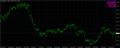 Chart USDCAD, H1, 2019.02.14 07:57 UTC, Easy Forex, MetaTrader 4, Demo