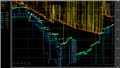 Mean Reversion Trading System - Milton Financial Market Research Institute