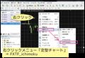 修正版一目均衡表(FXTF - Ichimoku)のチャート表示方法|FXTF