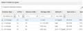 MetaTrader 5 Агенты & AWS EC2 (VPS/VDS) для Forex, CFD и Futures