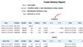 MetaTrader 5 Platform build 2005: Economic Calendar, MQL5 applications as services and R language API