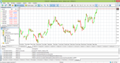 График #BA, H1, 2013.09.08 12:55 UTC, MetaQuotes Software Corp., MetaTrader 5, Demo