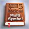 Рецепты MQL5 - Мультивалютный эксперт: пример простой, точной и быстрой схемы