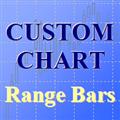 Технический индикатор Range Bars Chart