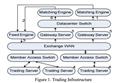 Высокочастотный трейдинг (HFT) с использованием FPGA