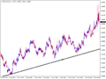 Chart GBPAUD, D1, 2020.03.25 14:10 UTC, Primus Global Ltd, MetaTrader 4, Demo