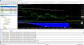 Chart XAUUSD, M15, 2020.03.20 13:29 UTC, QNB Finans Yatirim Menkul Degerler A.S., MetaTrader 4, Demo