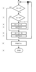 Algorithm - Wikipedia, the free encyclopedia