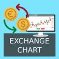 Download 'Exchange Chart Free' Utilitário de negociação para MetaTrader 5 no Mercado MetaTrader