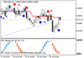 Chart NZDUSD, H1, 2014.07.15 11:48 UTC, InstaForex Companies Group, MetaTrader 5, Demo