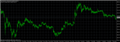 График BTCUSD, H1, 2014.07.10 15:50 UTC, Distel Enterprise, MetaTrader 4, Real