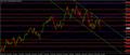Chart NIFTY-S, D1, 2015.06.04 15:12 UTC, StarLine Solution Ltd, MetaTrader 4, Real