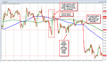 Forex technical analysis: EURUSD rises on Greek deal. We have been down this road before.