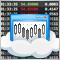 Почему виртуальный хостинг в платформах MetaTrader 4 и MetaTrader 5 лучше обычных VPS