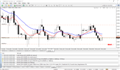 Chart AUDNZD., H1, 2015.10.19 16:16 UTC, Tradeslide Trading Tech LTD, MetaTrader 4, Real